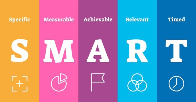 Set clear objectives and goals