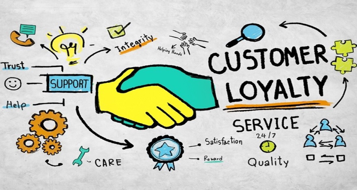 What is a loyalty program