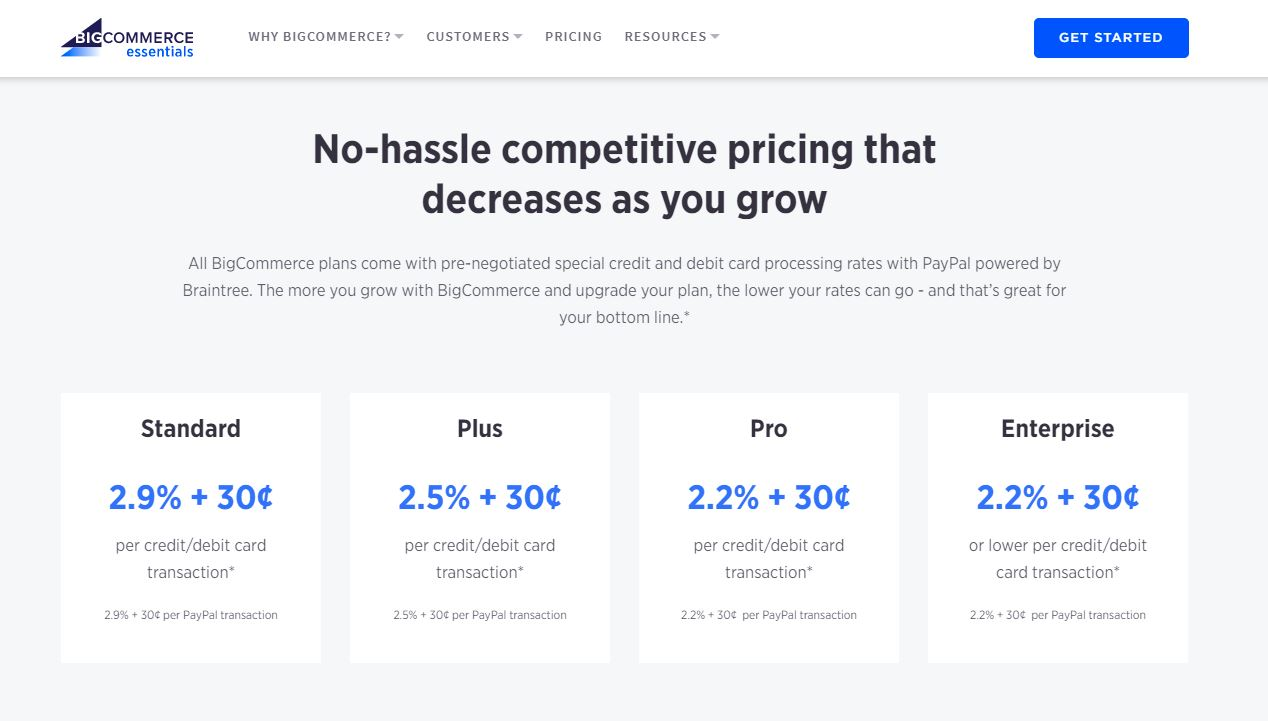 Paypal Transaction Fees for BigCommerce plans