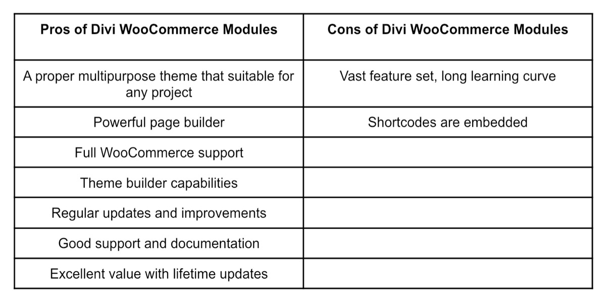 Pros and Cons of Divi Modules