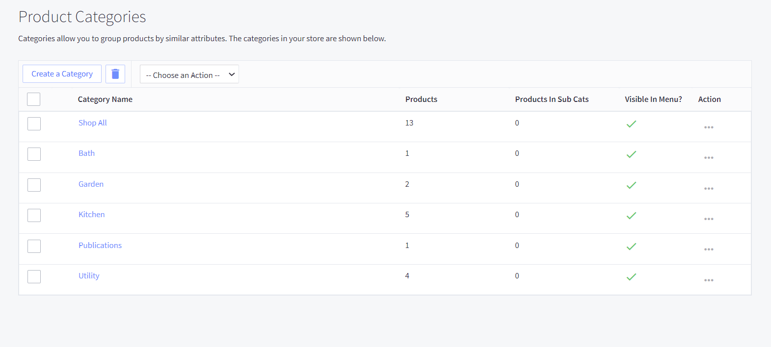 The sample product categories of BigCommerce