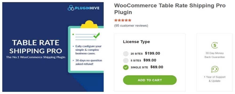 License types of WooCommerce Table Rate Shipping