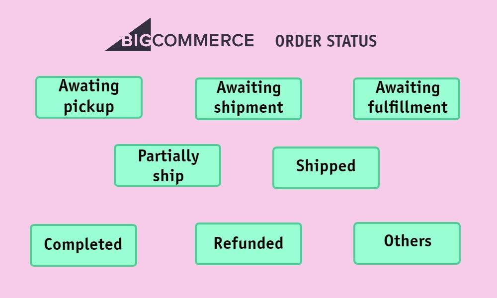 BigCommerce-order-status
