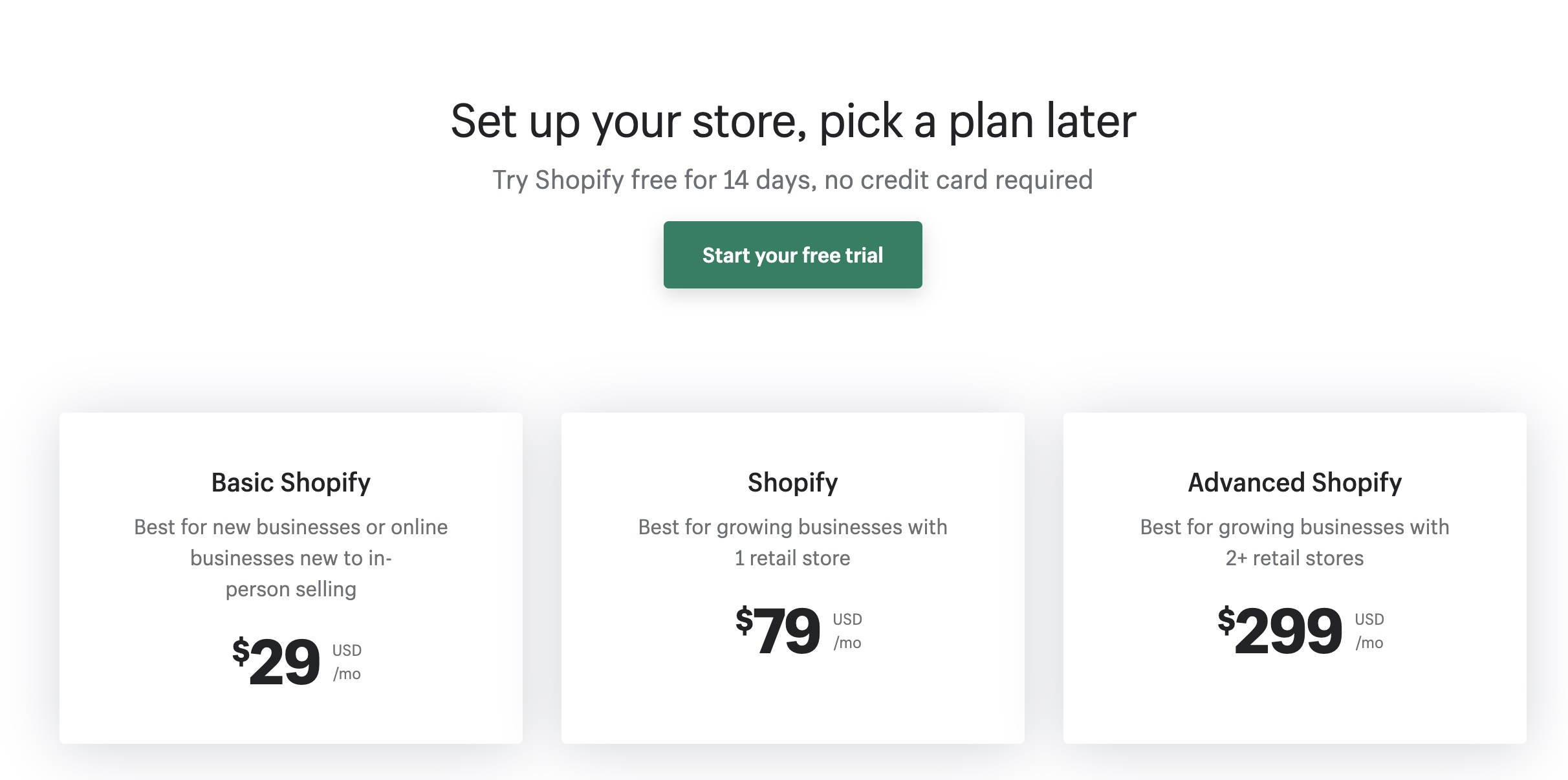 Shopify Pricing: Reasonable