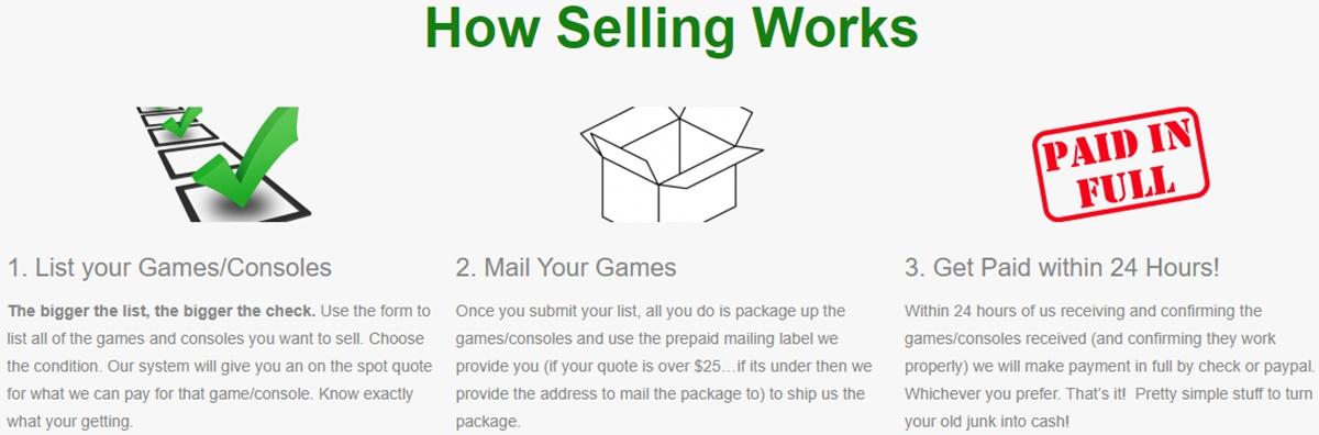 TradeGamesIn's selling video games process