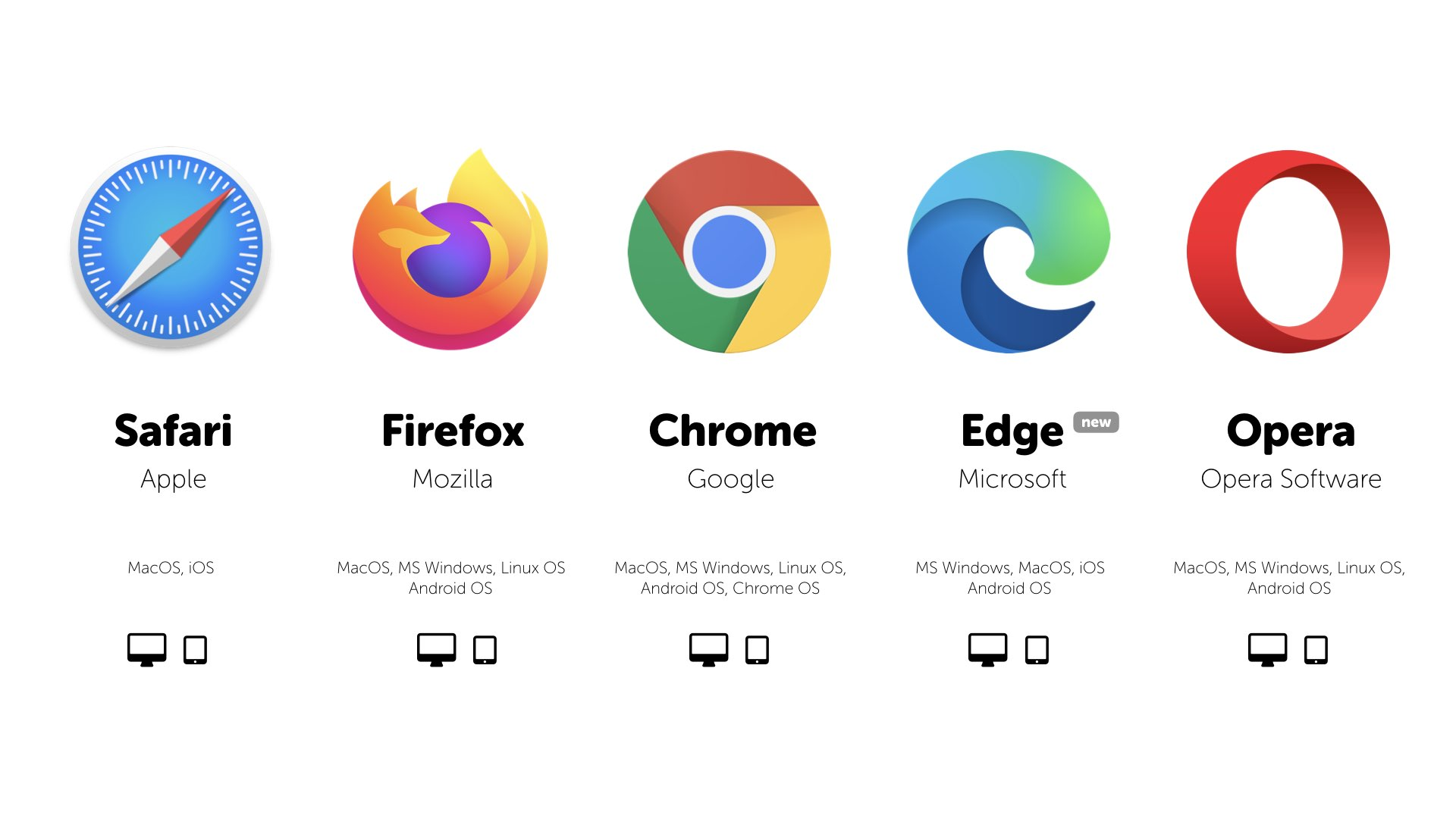 Several popular web browsers