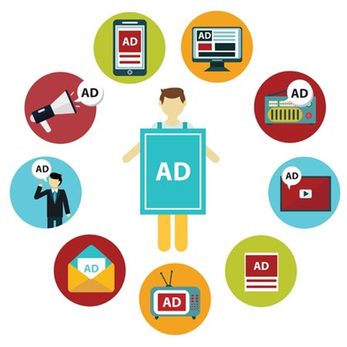 13 Types of Advertising to Promote Your Products in 2021