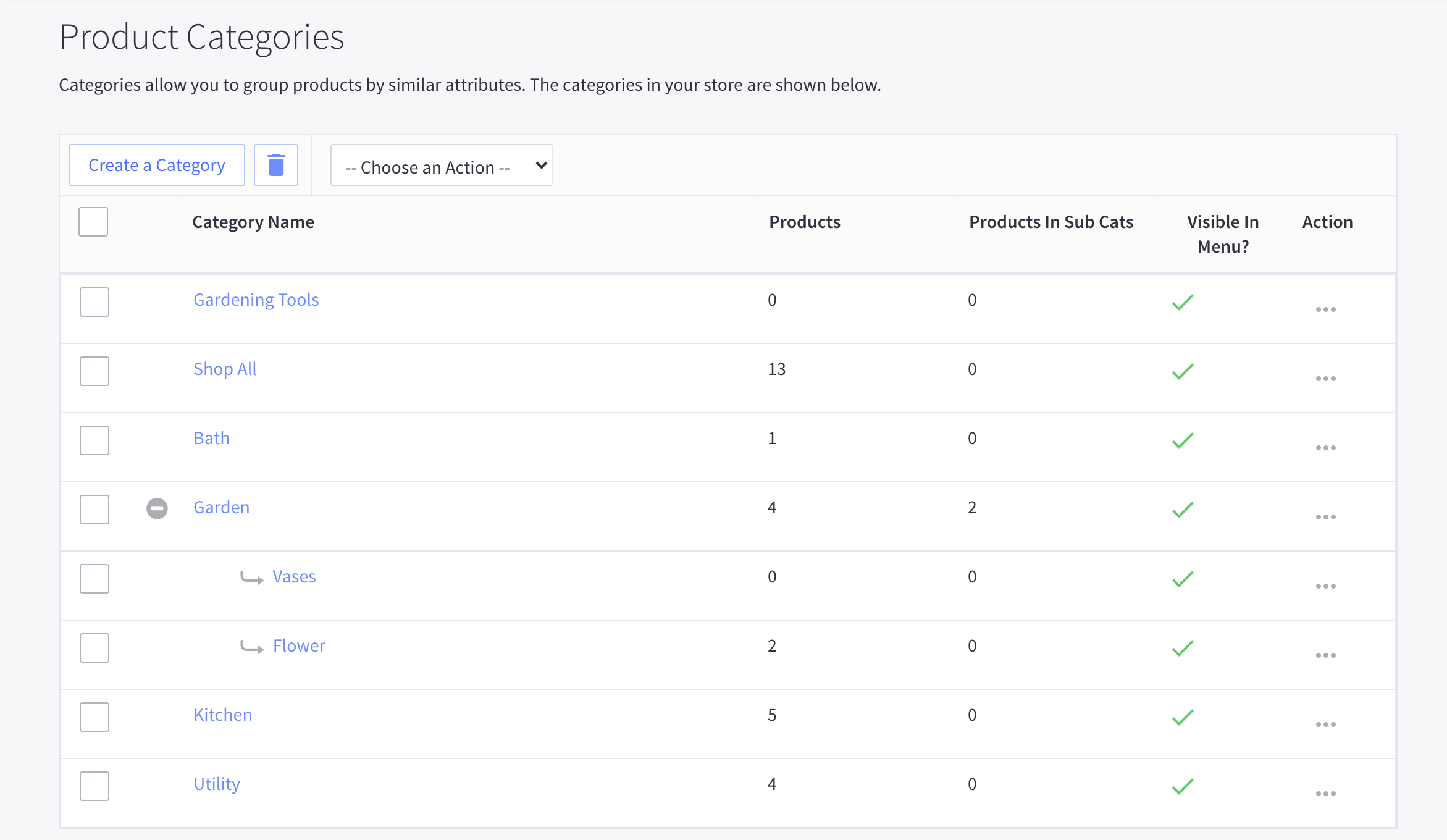 Product Sub Categories