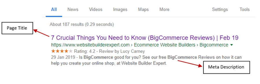 Page titles and Meta descriptions