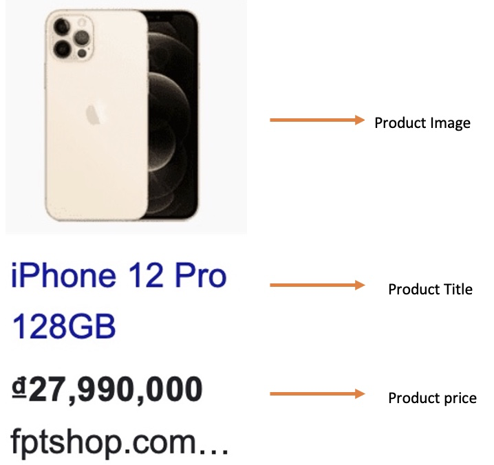 A shopping advertisement has three parts