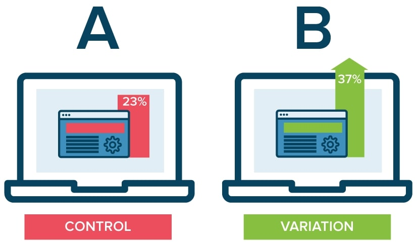 A/B Test Your Ideas