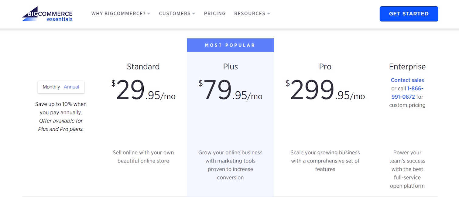 BigCommerce pricing plan fees