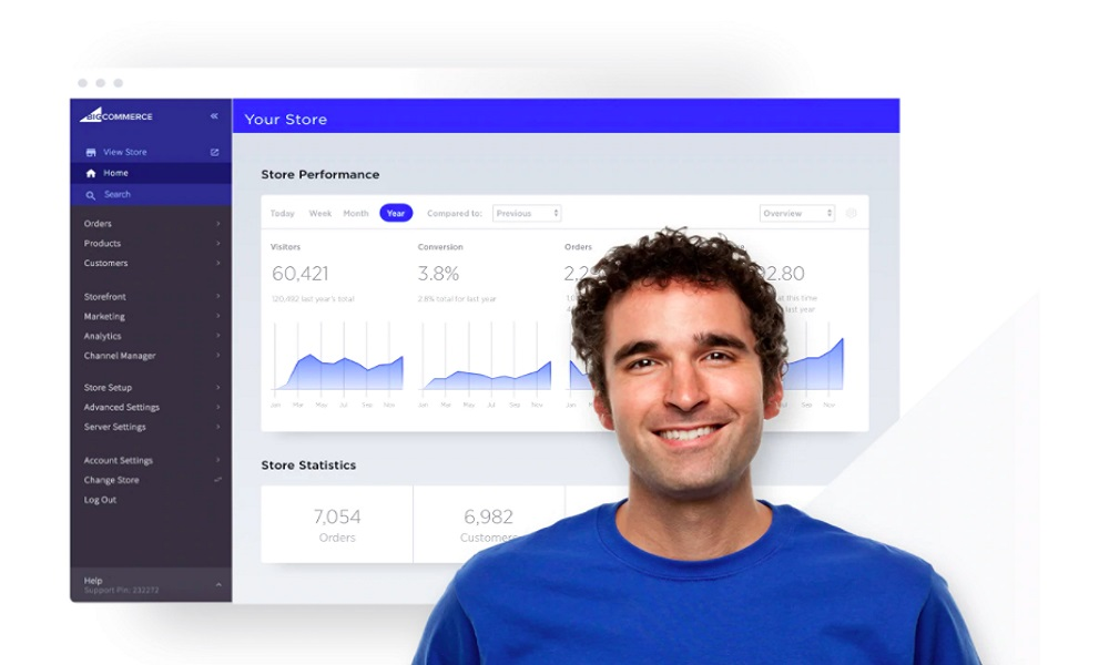 BigCommerce B2B features in pro and enterprise plans