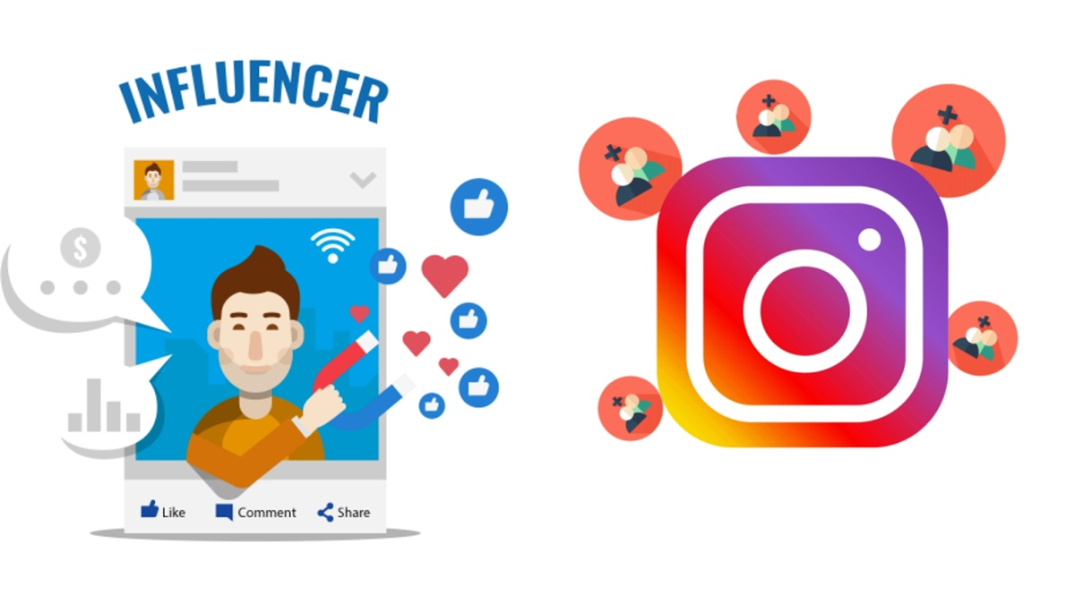 Instagram Influencer Marketing: 10 Steps & Factors for Successful