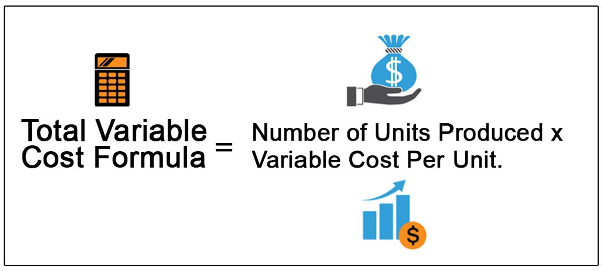 Formula of calculating variable cost