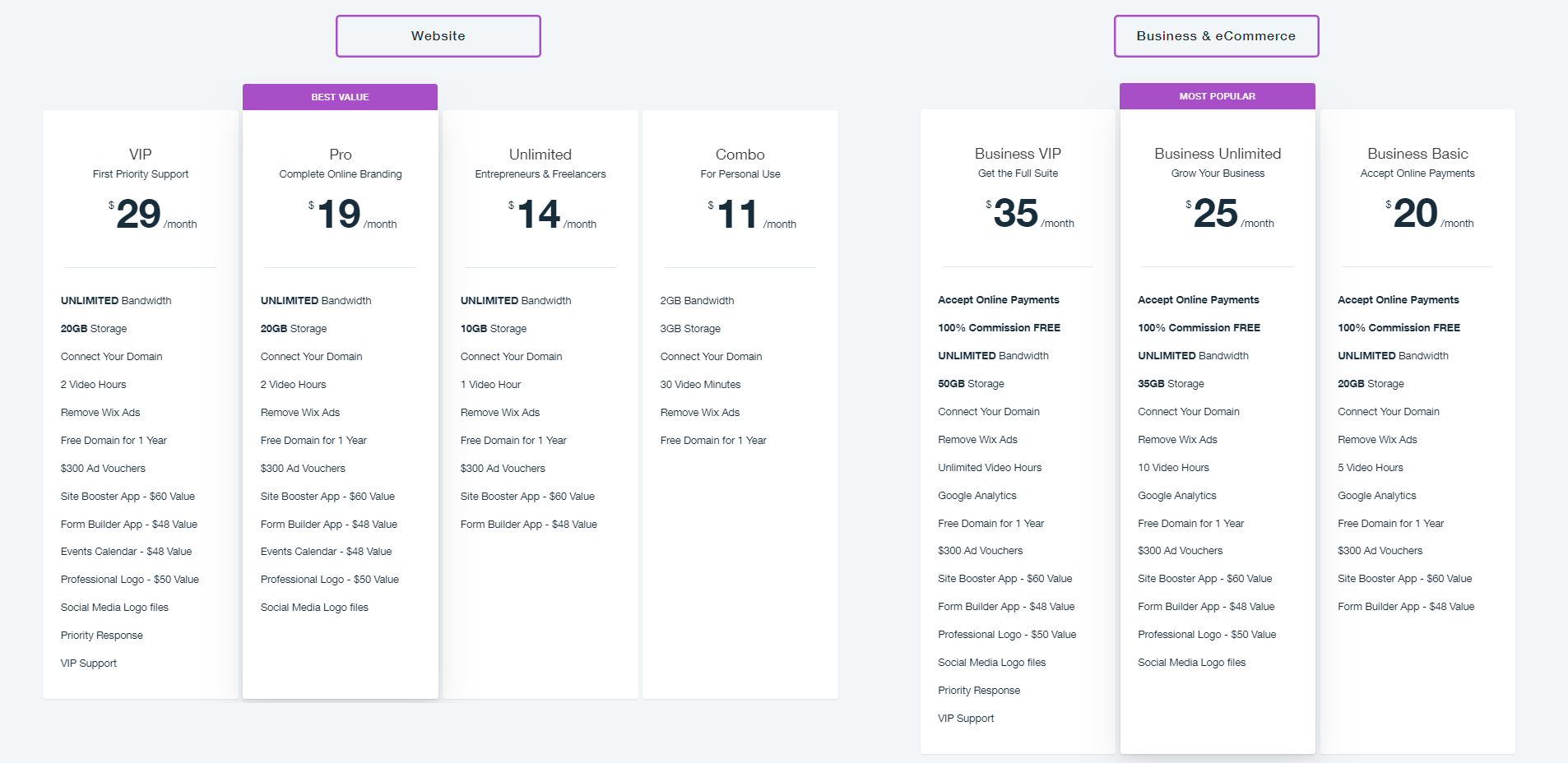 Wix pricing and plans