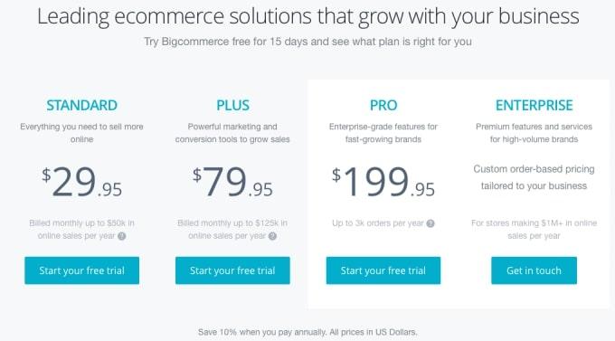 BigCommerce Enterprise Pricing Plan