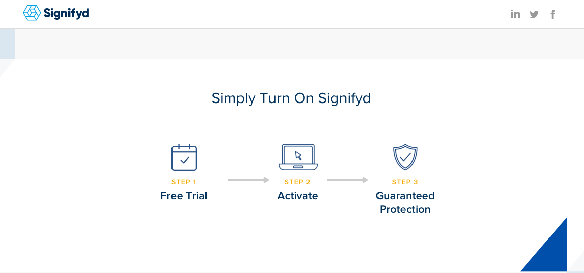 What is Signifyd Fraud Protection?