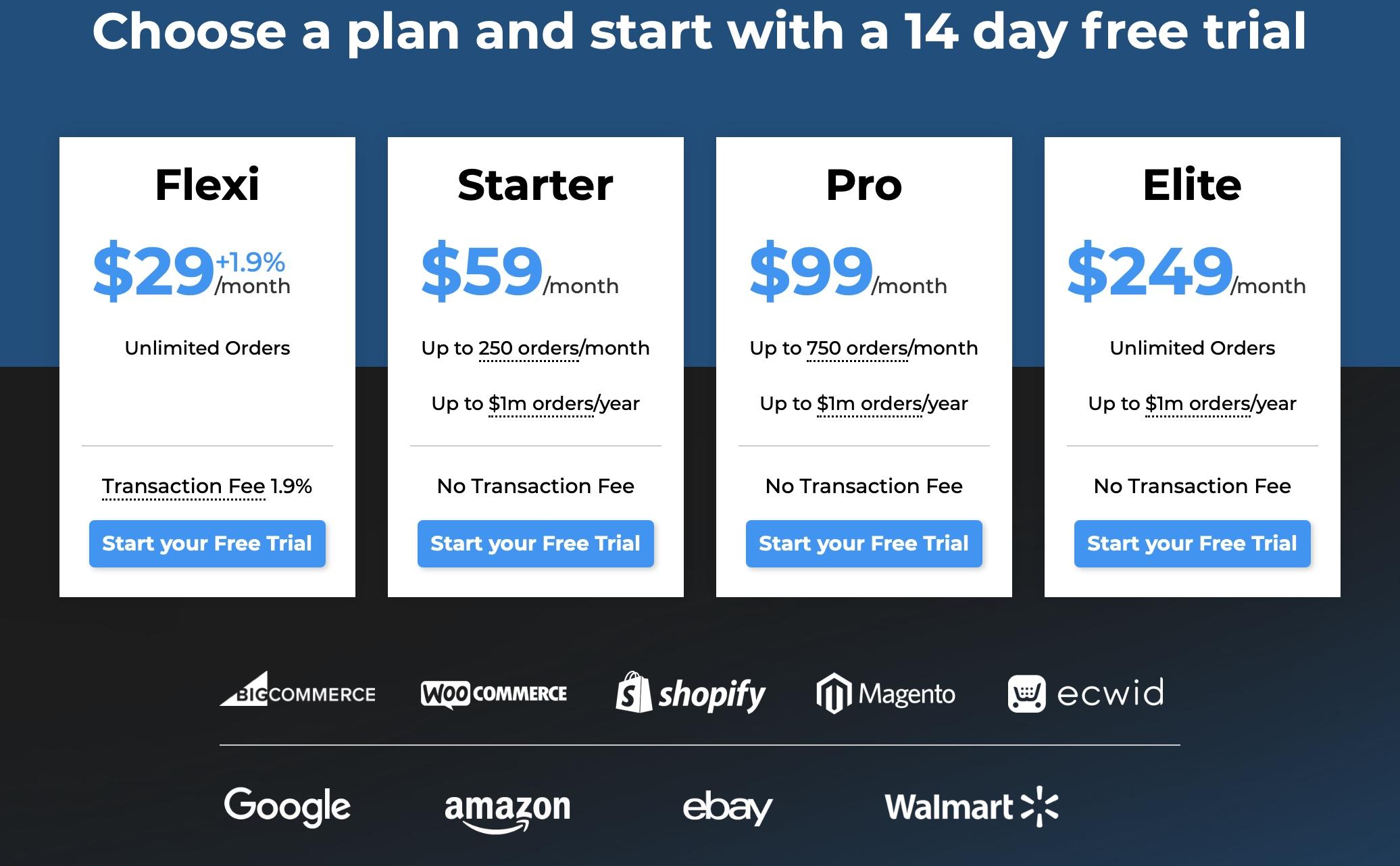 Codisto Channel pricing: