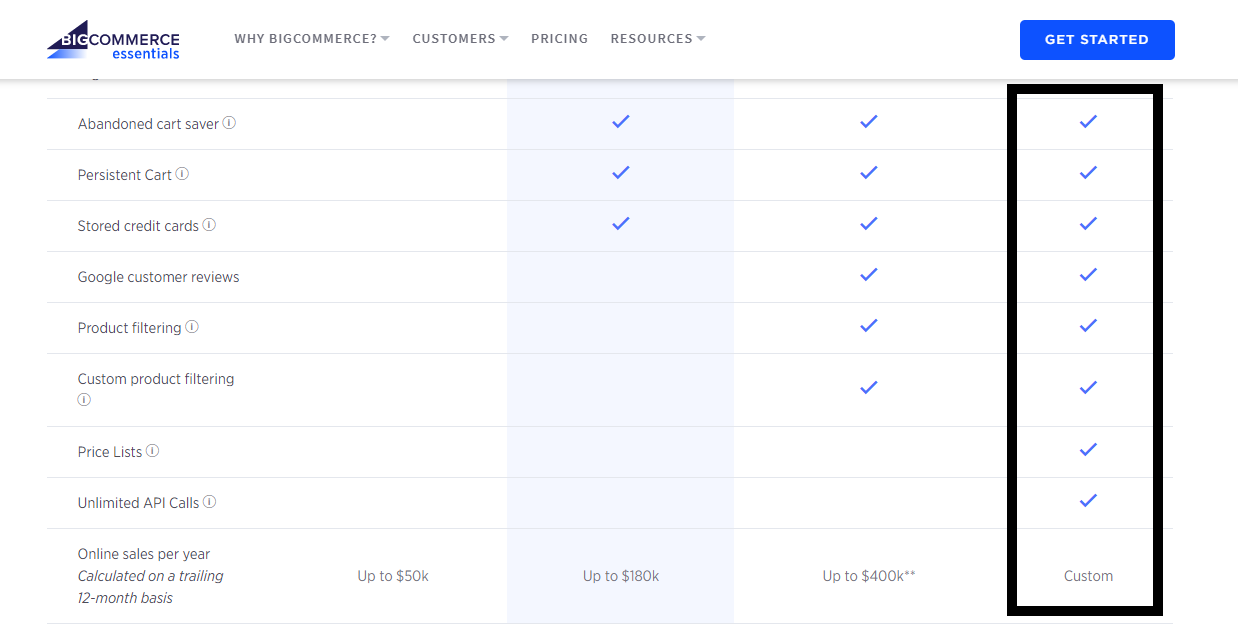 With Enterprises Plan on BigCommerce, the business will be fully covered by top services and feature to boom your store