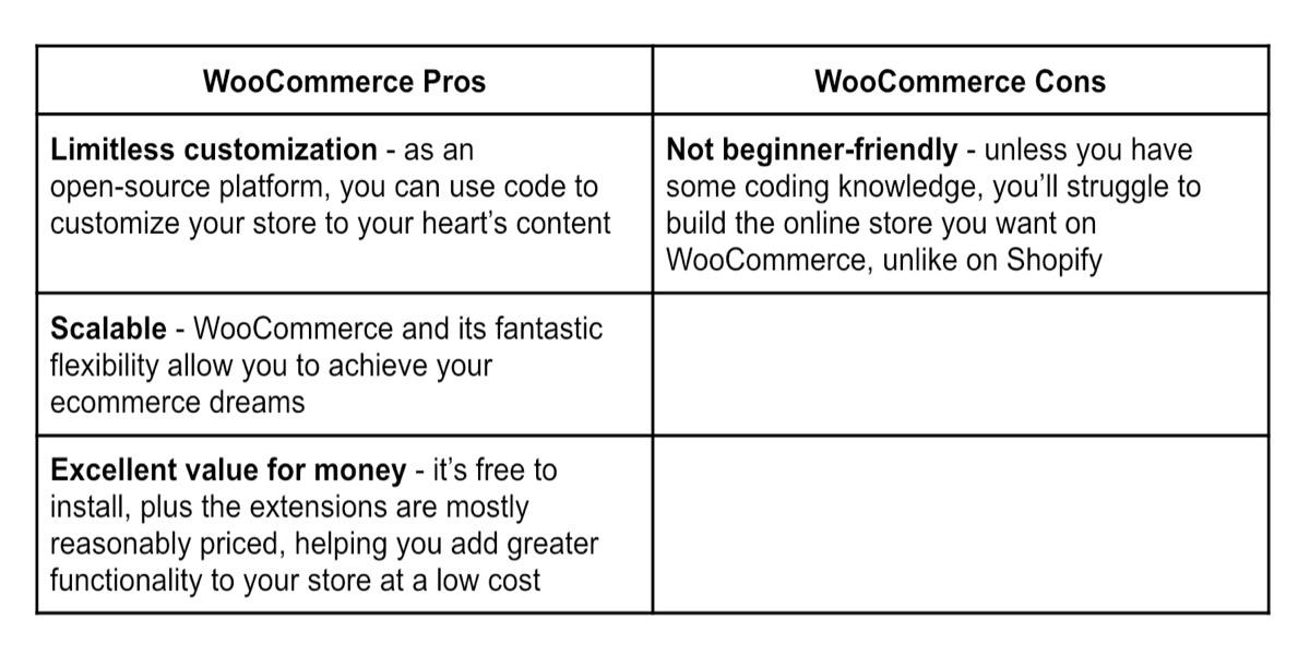 WooCommerce pros & cons
