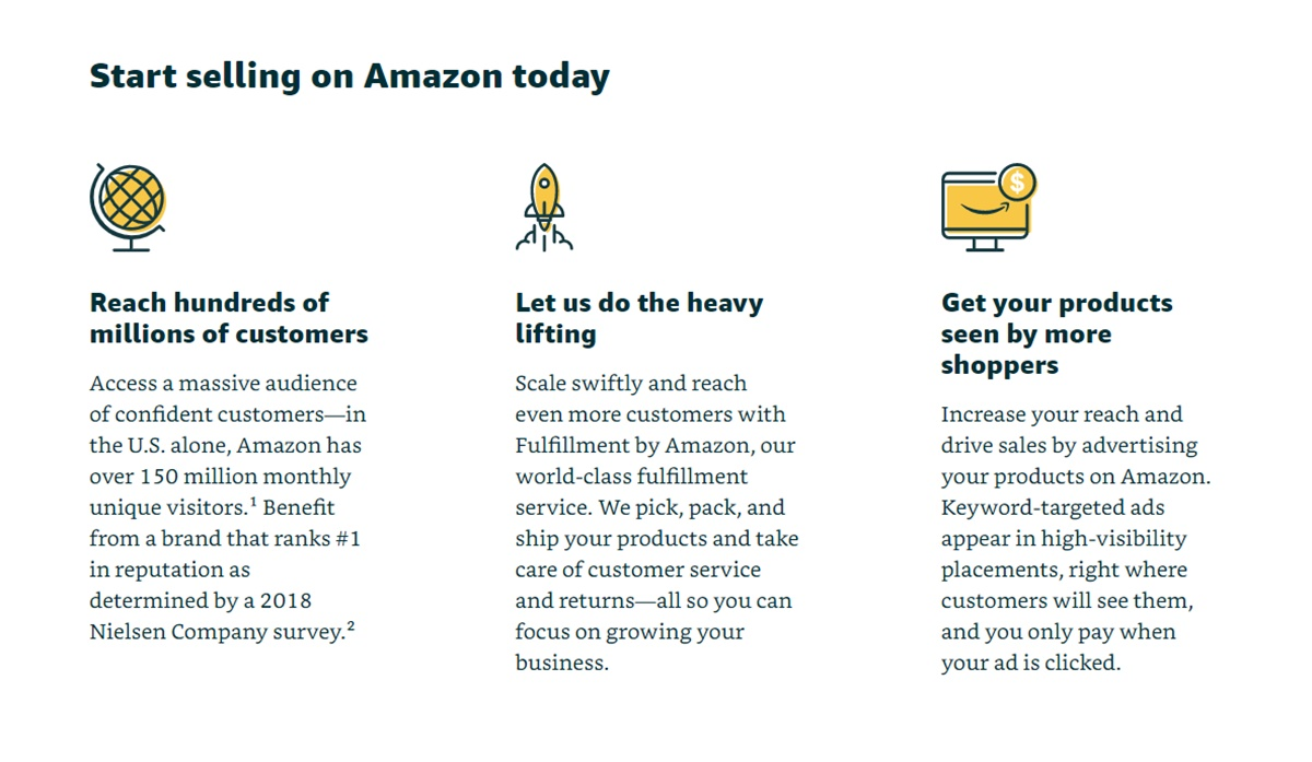 How to use Amazon and Shopify