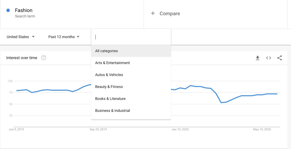Search By Categories On Google Trends