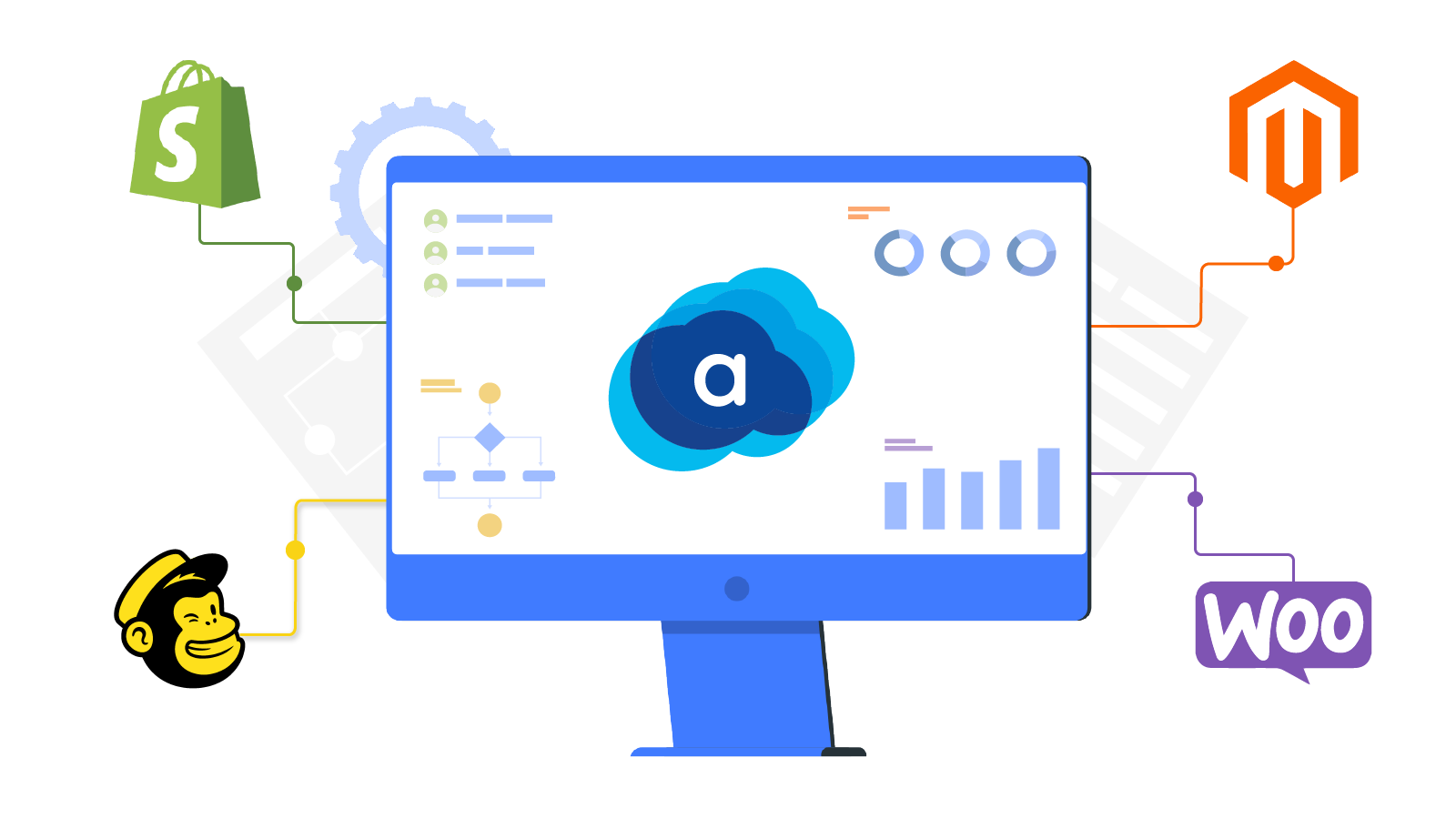 Migrate to AVADA