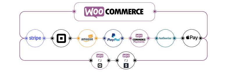 WooCommerce's payment methods