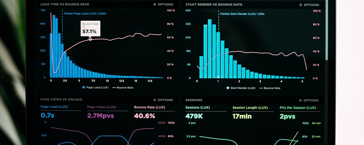 15 Key SaaS Metrics That Every Business Should Care About