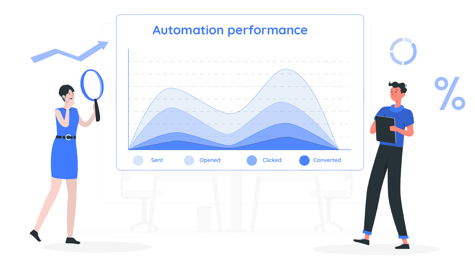 Visualize your reports- better tracking